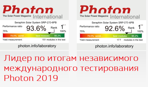 PHOTON-YIELD-MEASUREMENT.png